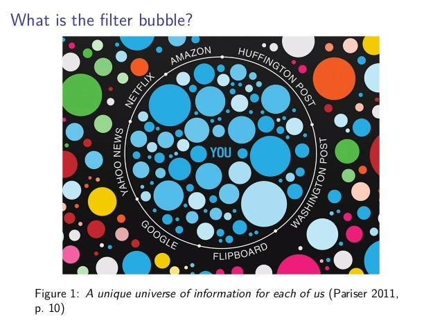 the filter bubble This definition explains what a filter bubble is and how it can be caused by personalized search results that limit the user's perspective by prioritizing information the person has already expressed interest in.