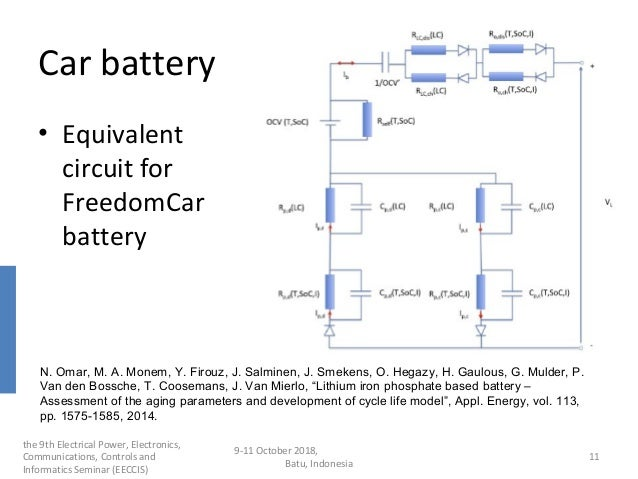 Fast Charging Batteries Simulation based on Capacitor Model