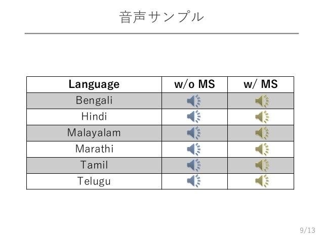 /13 音声サンプル 9 Language w/o MS w/ MS Bengali Hindi Malayalam Marathi Tamil Telugu