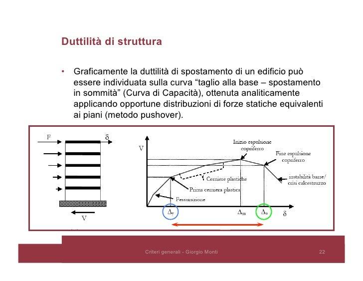 Criteri di progettazione antisismica degli edifici for Progettazione di edifici economica