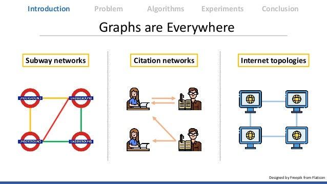 Graphs are Everywhere Citation networksSubway networks Internet topologies Introduction Algorithms Experiments ConclusionP...