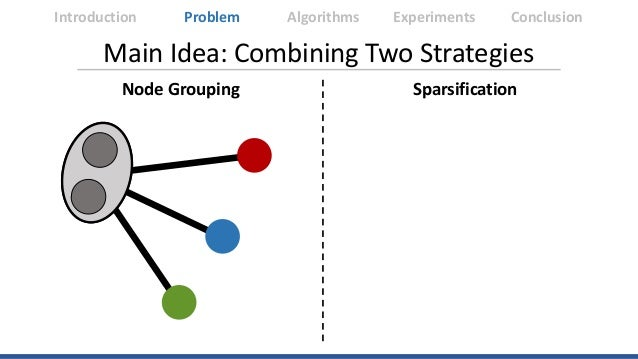 Main Idea: Combining Two Strategies Introduction Algorithms Experiments ConclusionProblem Node Grouping Sparsification