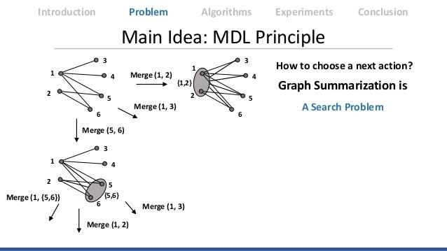 Main Idea: MDL Principle Introduction Algorithms Experiments ConclusionProblem 1 2 3 4 5 6 Merge (5, 6) 1 2 3 4 Merge (1, ...
