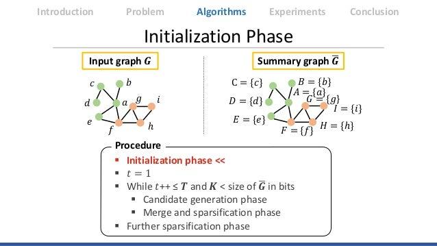 Input graph 𝑮𝑮 Summary graph �𝑮𝑮 Introduction Algorithms Experiments ConclusionProblem Procedure  Initialization phase <<...