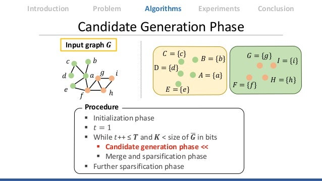 Candidate Generation Phase 𝐵𝐵 = {𝑏𝑏} 𝐶𝐶 = {𝑐𝑐} D = {𝑑𝑑} 𝐸𝐸 = {𝑒𝑒} 𝐴𝐴 = {𝑎𝑎} 𝐹𝐹 = {𝑓𝑓} 𝐺𝐺 = {𝑔𝑔} 𝐻𝐻 = {ℎ} 𝐼𝐼 = {𝑖𝑖} Input g...