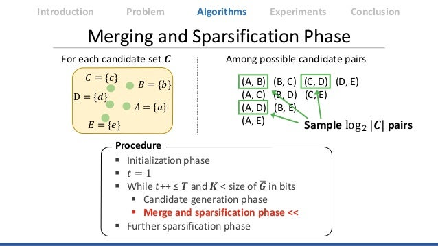 Merging and Sparsification Phase For each candidate set 𝑪𝑪 Among possible candidate pairs Introduction Algorithms Experime...