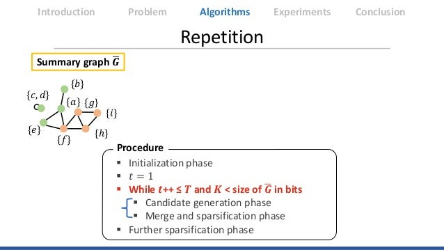 Repetition Summary graph �𝑮𝑮 Introduction Algorithms Experiments ConclusionProblem Procedure  Initialization phase  𝑡𝑡 =...