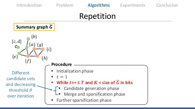 Repetition Summary graph �𝑮𝑮 Introduction Algorithms Experiments ConclusionProblem Different candidate sets and decreasing...