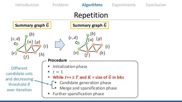 Repetition Summary graph �𝑮𝑮 Introduction Algorithms Experiments ConclusionProblem Summary graph �𝑮𝑮 Different candidate s...