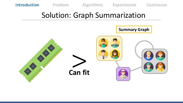 Solution: Graph Summarization > Introduction Algorithms Experiments ConclusionProblem Can fit Summary Graph