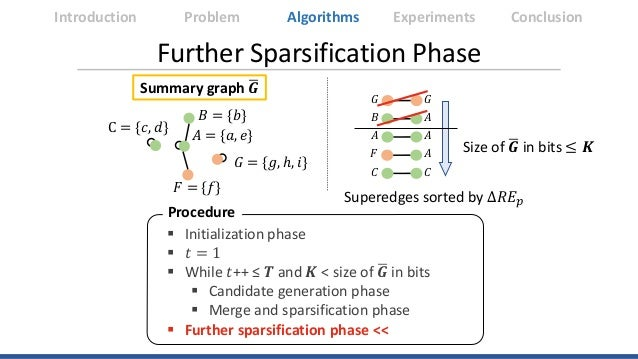 Introduction Algorithms Experiments ConclusionProblem Further Sparsification Phase Summary graph �𝑮𝑮 𝐴𝐴 𝐴𝐴 𝐵𝐵 𝐴𝐴 𝐹𝐹 𝐴𝐴 𝐺𝐺 ...