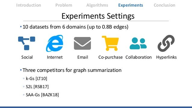 • 10 datasets from 6 domains (up to 0.8B edges) • Three competitors for graph summarization ◦ k-Gs [LT10] ◦ S2L [RSB17] ◦ ...