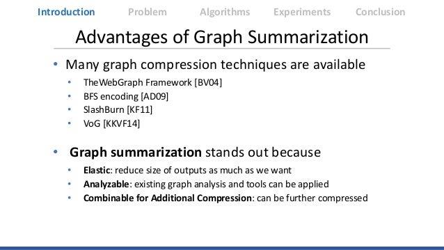 Advantages of Graph Summarization Introduction Algorithms Experiments ConclusionProblem • Many graph compression technique...