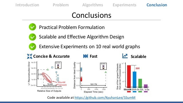 Code available at https://github.com/KyuhanLee/SSumM Concise & Accurate Fast Scalable Introduction Algorithms Experiments ...
