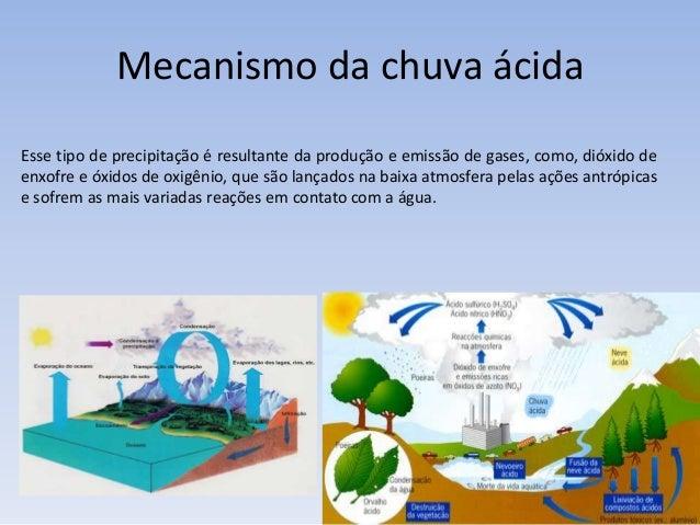 Mecanismo da chuva ácidaEsse tipo de precipitação é resultante da produção e emissão de gases, como, dióxido deenxofre e ó...