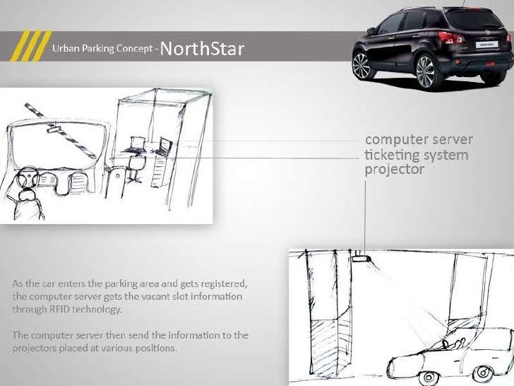 Ideas - Nissan Parking Contest