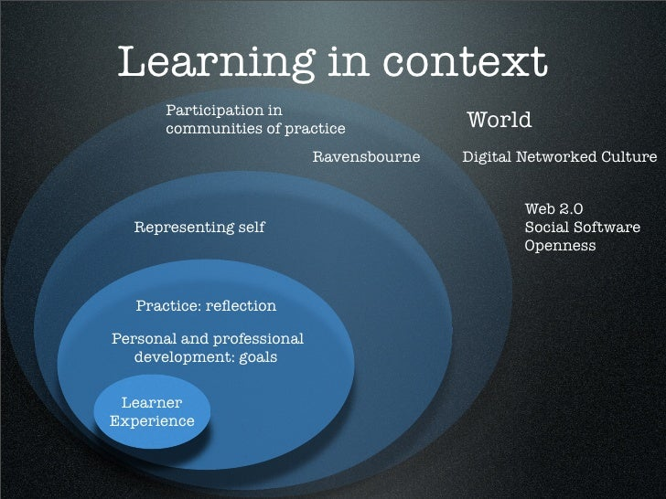 Learning in context        Participation in                                            World        communities of practic...