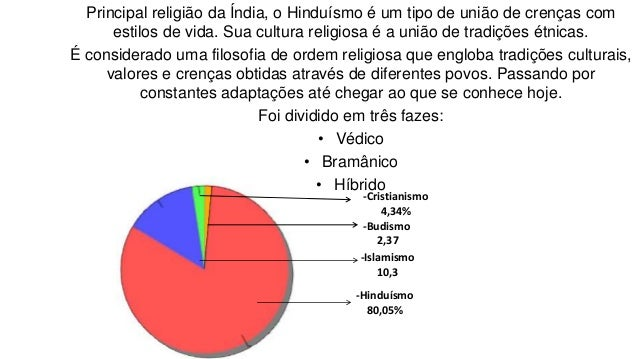Resultado de imagem para AS TRÊS FASES HISTÓRICAS DO HINDUÍSMO VÉDICO