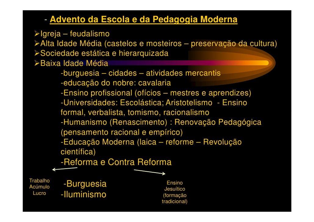 - Advento da Escola e da Pedagogia Moderna    Igreja – feudalismo    Alta Idade Média (castelos e mosteiros – preservação ...