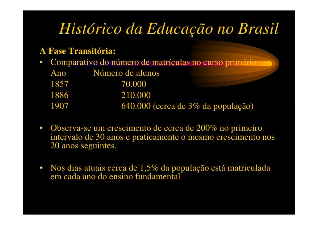 Histórico da Educação no BrasilA Fase Transitória:• Comparativo do número de matrículas no curso primário  Ano        Núme...
