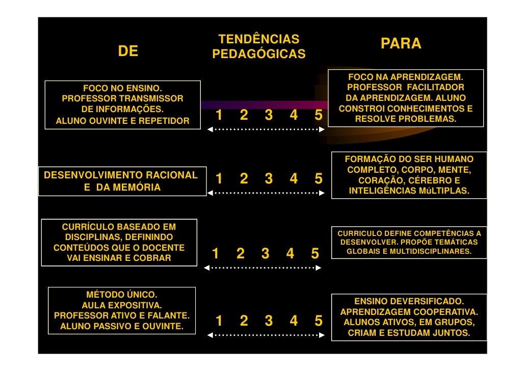 TENDÊNCIAS                                                                  PARA             DE SALA FECHADA - 04 PAREDES....