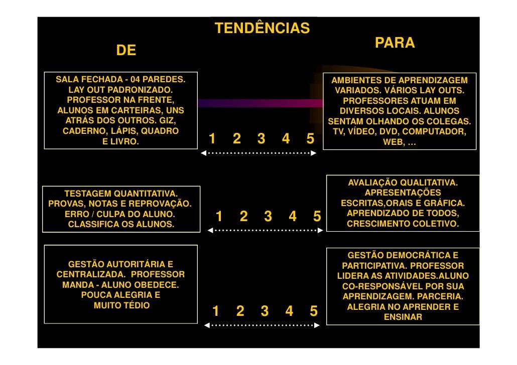 Slide   história da educação - pdf