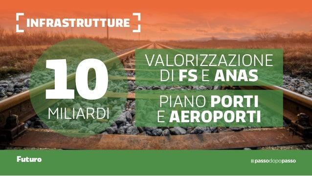 infrastrutture Futuro 10miliardi valorizzazione di fs e ANAS Piano porti e aeroporti