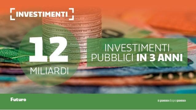 investimenti Futuro 12miliardi investimenti pubblici in 3 anni