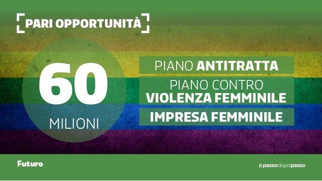 pari opportunità Futuro 60milioni Piano antitratta Piano contro violenza femminile Impresa femminile