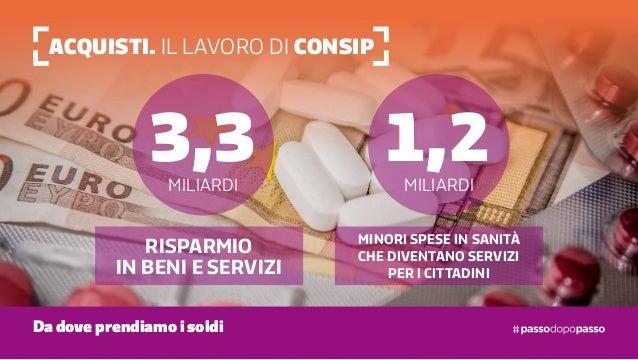 Acquisti. Il lavoro di Consip Da dove prendiamo i soldi 3,3miliardi Risparmio in beni e servizi 1,2miliardi minori spese i...