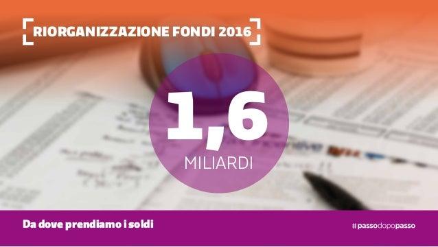 RIorganizzazione fondi 2016 Da dove prendiamo i soldi 1,6miliardi