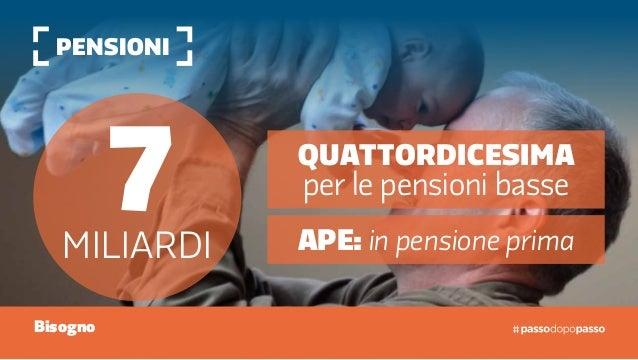 pensioni 7miliardi APE: in pensione prima quattordicesima per le pensioni basse Bisogno