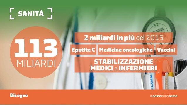 sanità Bisogno 113miliardi 2 miliardi in più del 2015 Stabilizzazione medici e infermieri Epatite C Medicine oncologiche V...