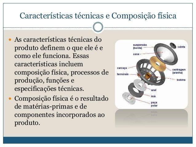74203e0b210 Tipos de Produtos br     8. Características técnicas ...