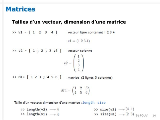 MATLAB pour les geeks | >>why(393) | Page 16