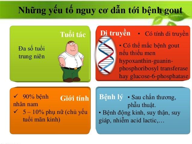 Tuổi tác Di truyền Giới tính Bệnh lý 90% bệnh nhân nam  5 – 10% phụ nữ (chủ yếu tuổi mãn kinh) Đa số tuổi trung niên • C...