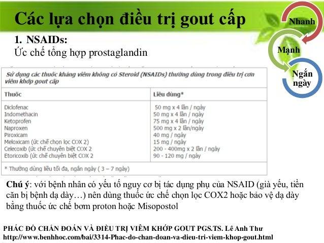 Các lựa chọn điều trị gout cấp Nhanh Mạnh Ngắn ngày 1. NSAIDs: Ức chế tổng hợp prostaglandin Chú ý: với bệnh nhân có yếu t...