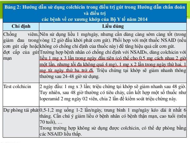 Lựa chọn nào nên sử dụng cho bệnh nhân T?Bảng 2: Hướng dẫn sử dụng colchicin trong điều trị gút trong Hướng dẫn chẩn đoán ...