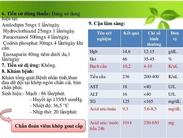 6. Tiền sử dùng thuốc: Đang sử dụng hiện tại: Amlodipin 5mgx 1 lần/ngày. Hydroclothiazid 25mgx 1 lần/ngày. Paracetamol 500...
