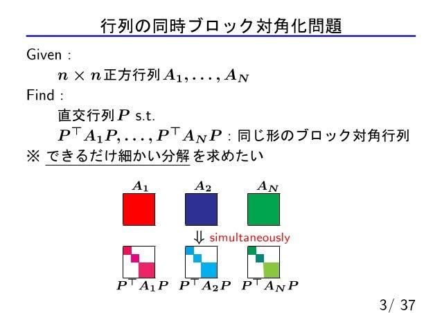 simultaneous block diagonalization of matrices Slide 3