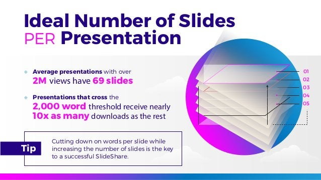 2M views have 69 slides Ideal Number of Slides PER Presentation 03 04 05 01 02 Average presentations with over Cutting dow...