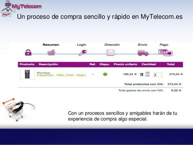 MyTelecom Slide 3