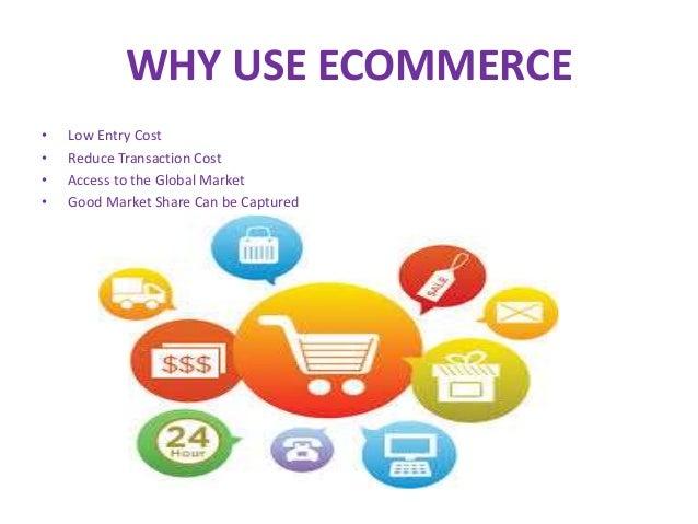 Ecommerce Website Development, E commerce Business