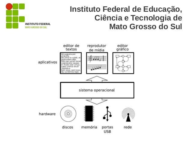 Instituto Federal de Educação,        Ciência e Tecnologia de            Mato Grosso do Sul