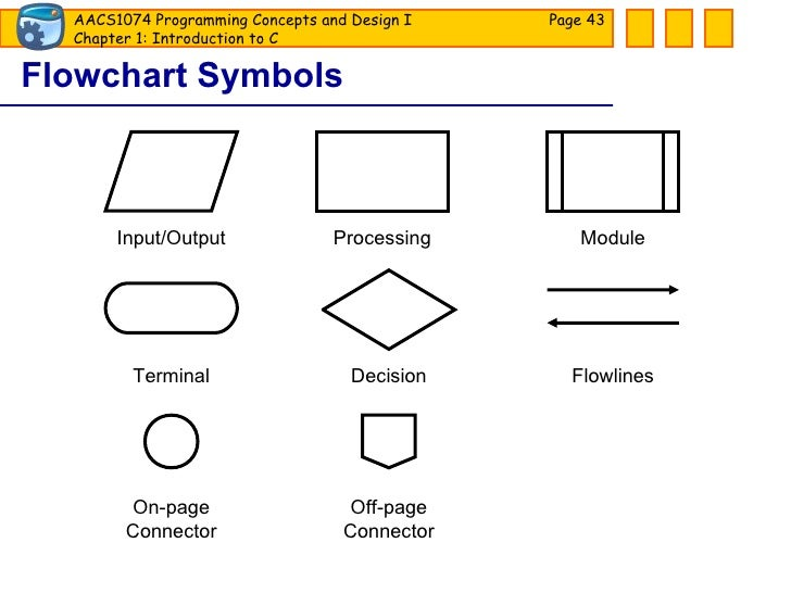 Luxury Symbols For Off And On Model Electrical Circuit Diagram