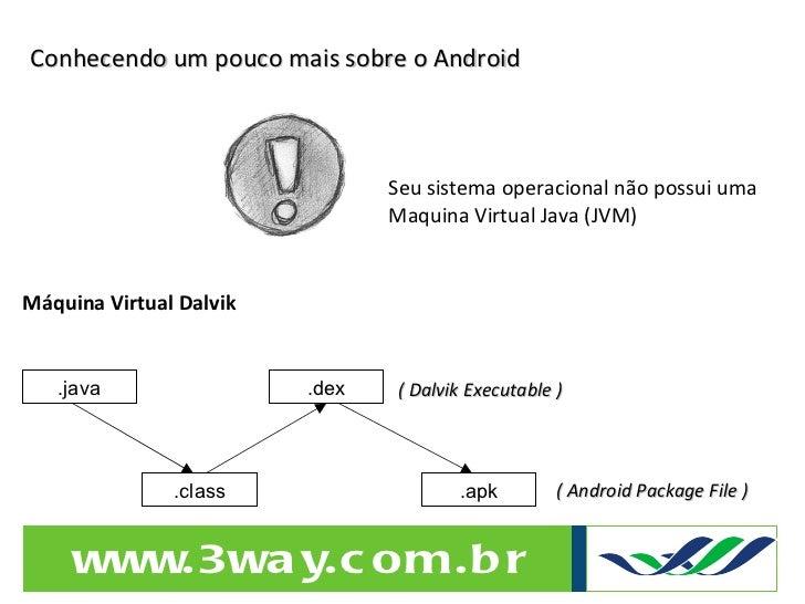 Conhecendo um pouco mais sobre o Android Seu sistema operacional não possui uma  Maquina Virtual Java (JVM) Máquina Virtua...