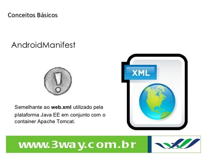 Conceitos Básicos AndroidManifest Semelhante ao  web.xml  utilizado pela plataforma Java EE em conjunto com o container Ap...