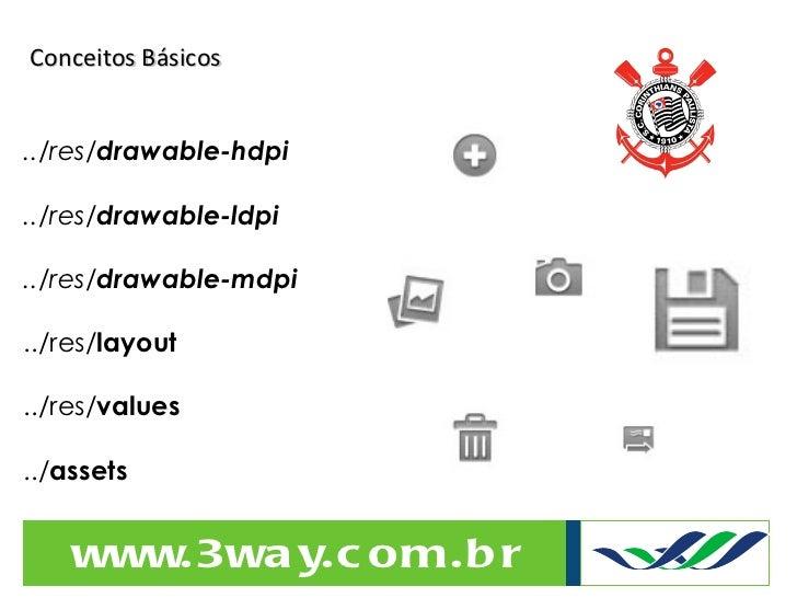 Conceitos Básicos ../res/ drawable-hdpi ../res/ drawable-ldpi ../res/ drawable-mdpi ../res/ layout ../res/ values ../ assets
