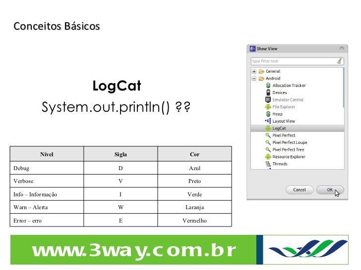Conceitos Básicos LogCat System.out.println() ?? Vermelho E Error – erro Laranja W Warn – Alerta Verde I Info – Informação...