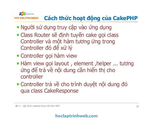 Người sử dụng truy cập vào ứng dụng Class Router sẽ định tuyến cake gọi class Controller và một hàm tương ứng trong Contro...